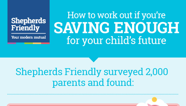 How much should you be saving for your child's future?