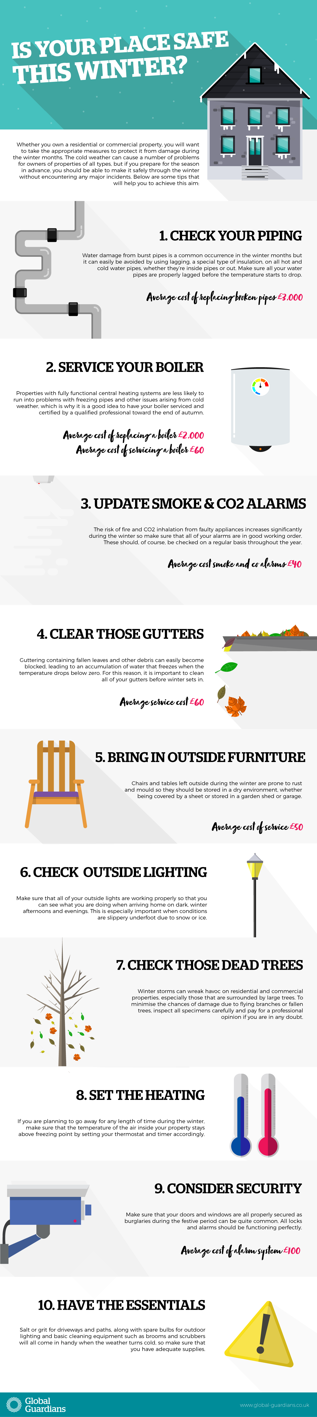 Is-your-place-safe-this-winter-(infographic)